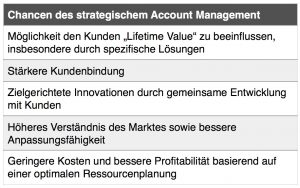 Chancen Strategisches Account Management